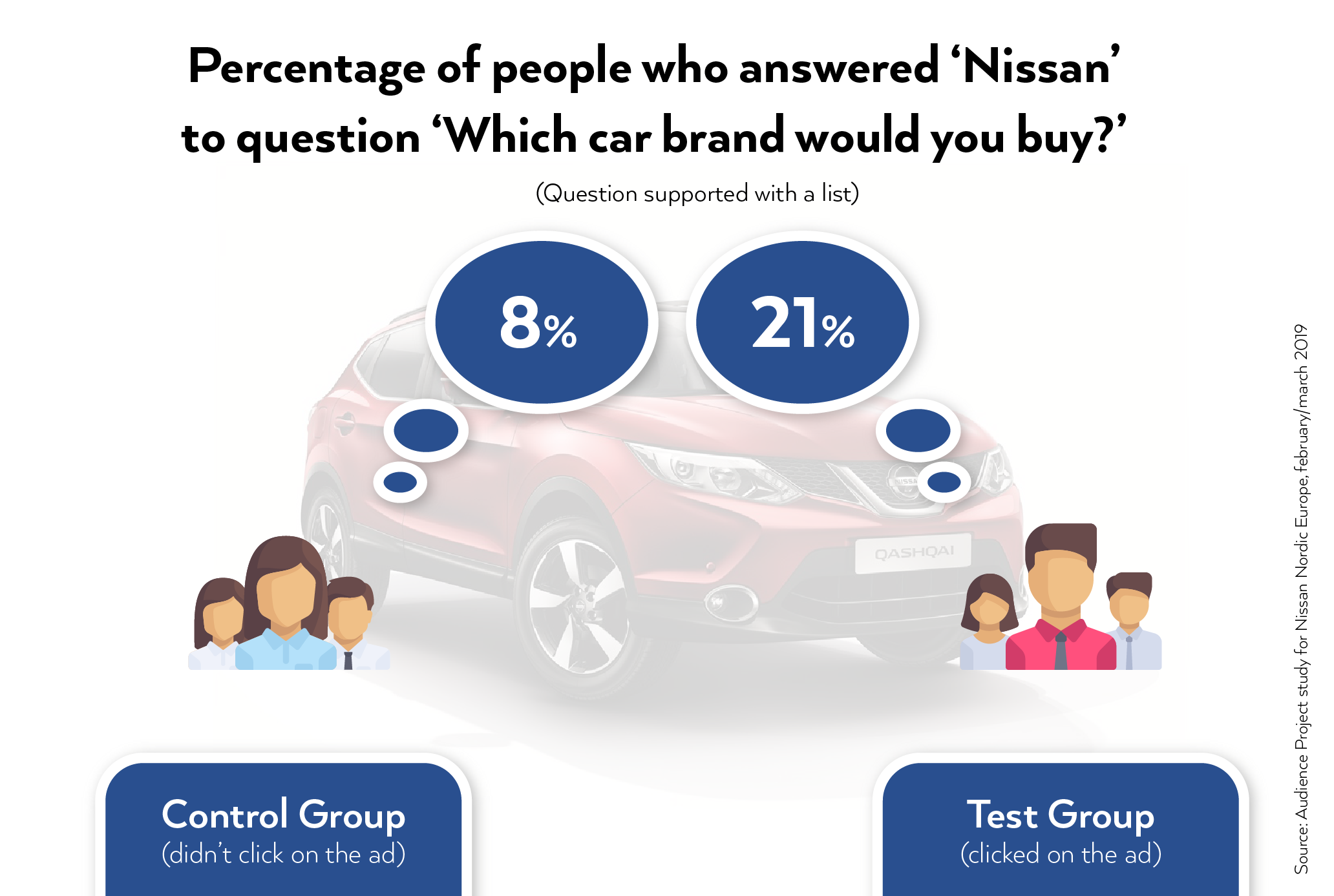 nissan case study buy